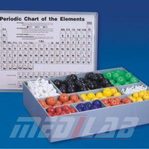Atomic Model Set, PS