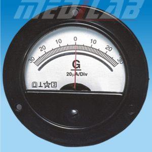 Meter, Round